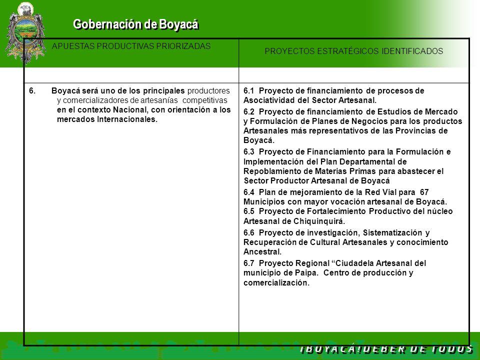 Gobernación de Boyacá APUESTAS PRODUCTIVAS PRIORIZADAS PROYECTOS ESTRATÉGICOS IDENTIFICADOS 6. Boyacá será uno de los principales productores y comerc