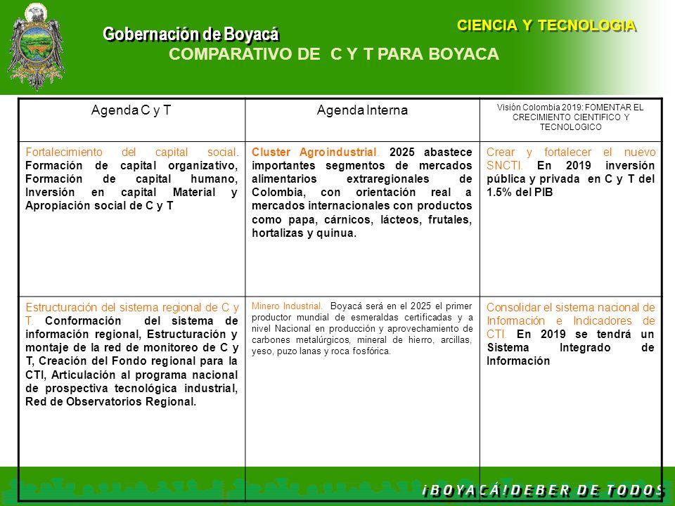 Gobernación de Boyacá CIENCIA Y TECNOLOGIA COMPARATIVO DE C Y T PARA BOYACA Agenda C y TAgenda Interna Visión Colombia 2019: FOMENTAR EL CRECIMIENTO C