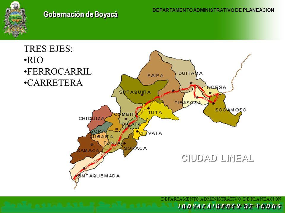 Gobernación de Boyacá CIUDAD LINEAL TRES EJES: RIO FERROCARRIL CARRETERA DEPARTAMENTO ADMINISTRATIVO DE PLANEACION GOBERNACION DE BOYACA DEPARTAMENTO