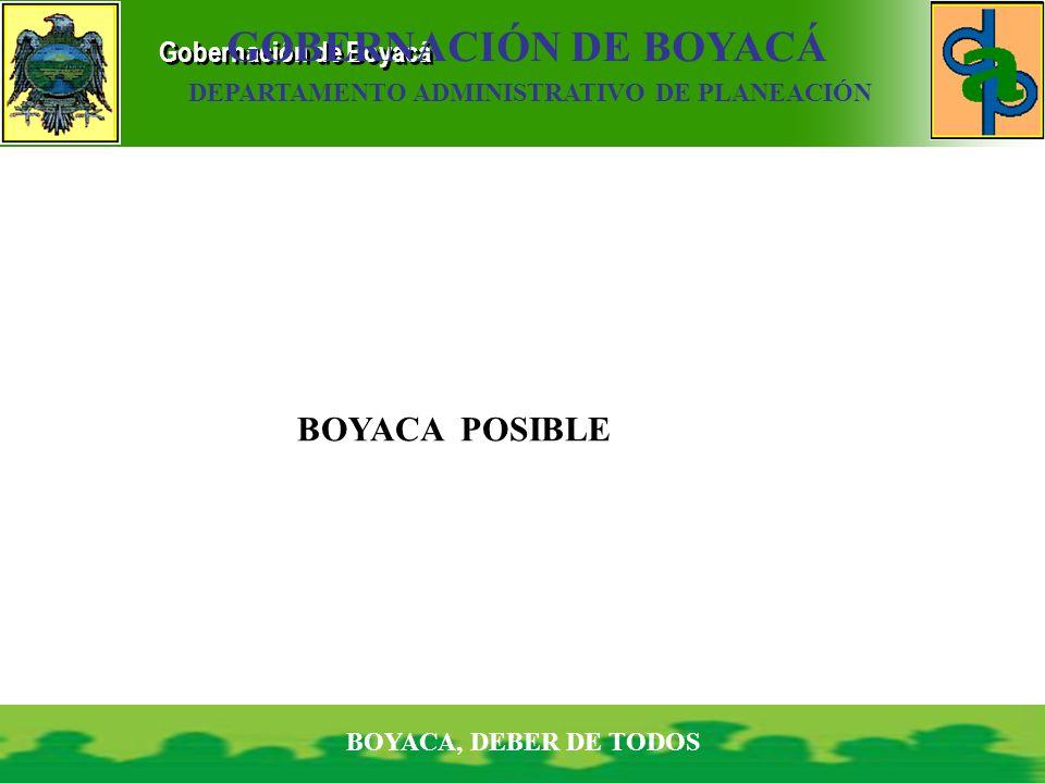 BOYACA, DEBER DE TODOS GOBERNACIÓN DE BOYACÁ DEPARTAMENTO ADMINISTRATIVO DE PLANEACIÓN BOYACA POSIBLE