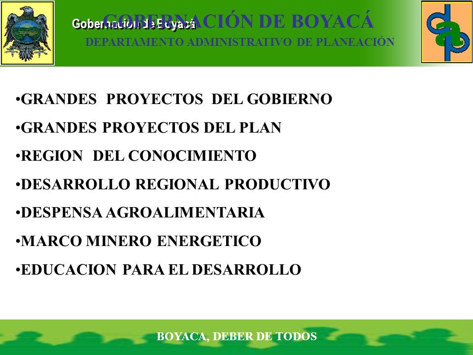 Gobernación de Boyacá BOYACA, DEBER DE TODOS GOBERNACIÓN DE BOYACÁ DEPARTAMENTO ADMINISTRATIVO DE PLANEACIÓN GRANDES PROYECTOS DEL GOBIERNO GRANDES PR