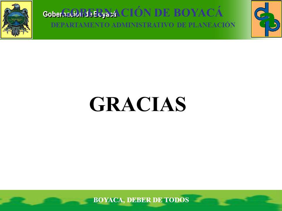 Gobernación de Boyacá BOYACA, DEBER DE TODOS GOBERNACIÓN DE BOYACÁ DEPARTAMENTO ADMINISTRATIVO DE PLANEACIÓN GRACIAS