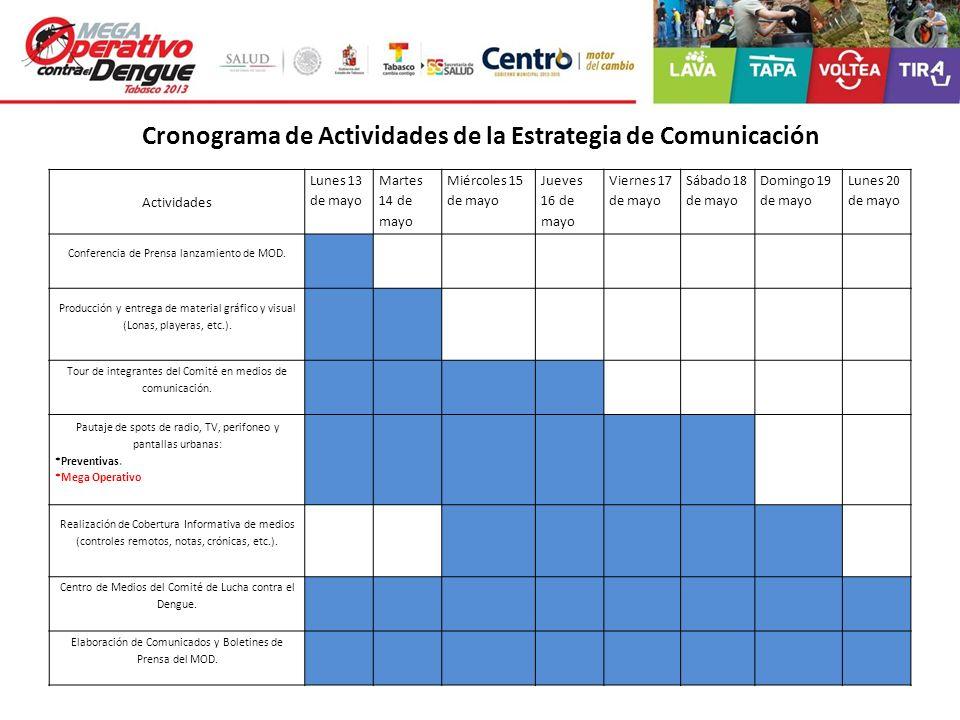 Cronograma de Actividades de la Estrategia de Comunicación Actividades Lunes 13 de mayo Martes 14 de mayo Miércoles 15 de mayo Jueves 16 de mayo Viern