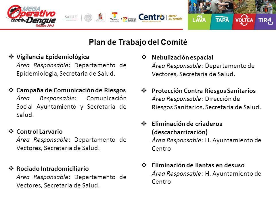 Vigilancia Epidemiológica Área Responsable: Departamento de Epidemiologia, Secretaria de Salud. Campaña de Comunicación de Riesgos Área Responsable: C