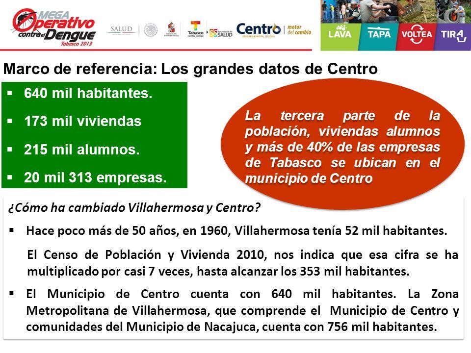 ¿Cómo ha cambiado Villahermosa y Centro? Hace poco más de 50 años, en 1960, Villahermosa tenía 52 mil habitantes. El Censo de Población y Vivienda 201