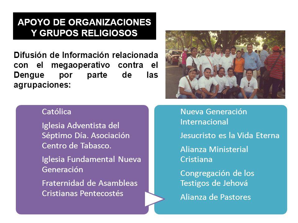 APOYO DE ORGANIZACIONES Y GRUPOS RELIGIOSOS Difusión de Información relacionada con el megaoperativo contra el Dengue por parte de las agrupaciones: C