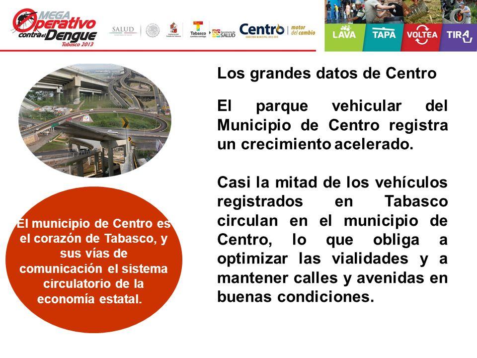 El municipio de Centro es el corazón de Tabasco, y sus vías de comunicación el sistema circulatorio de la economía estatal. El parque vehicular del Mu