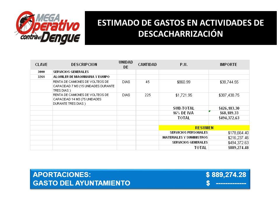 Comité Interinstitucional de Lucha contra del Dengue Conferencia de Prensa, 13 de mayo de 2013 RESUMEN ESTIMADO DE GASTOS EN ACTIVIDADES DE DESCACHARR