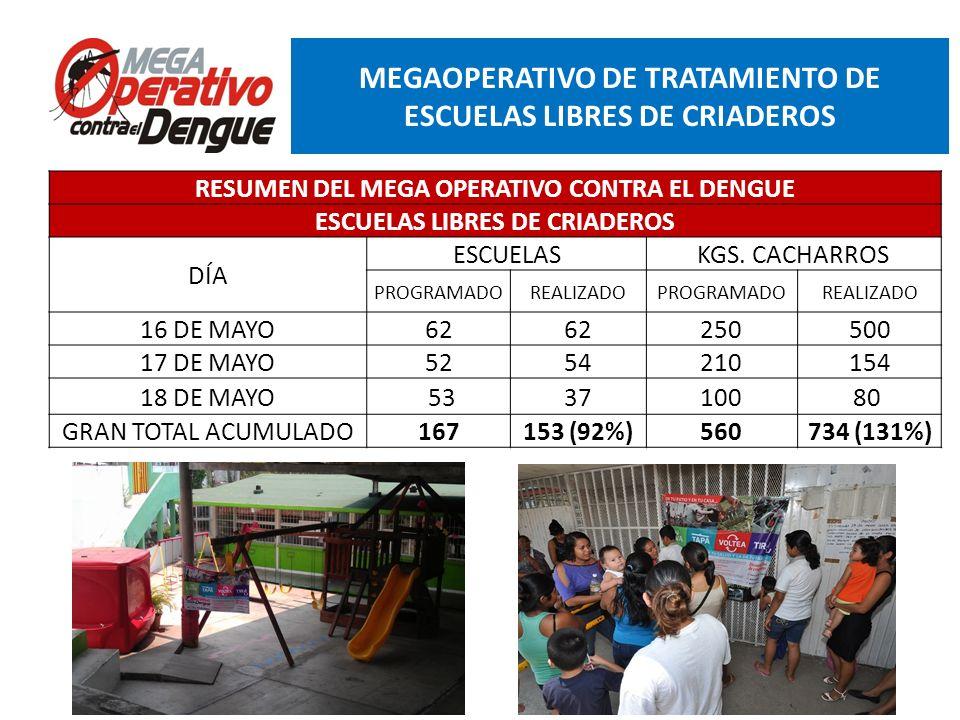 Comité Interinstitucional de Lucha contra del Dengue Conferencia de Prensa, 13 de mayo de 2013 MEGAOPERATIVO DE TRATAMIENTO DE ESCUELAS LIBRES DE CRIA