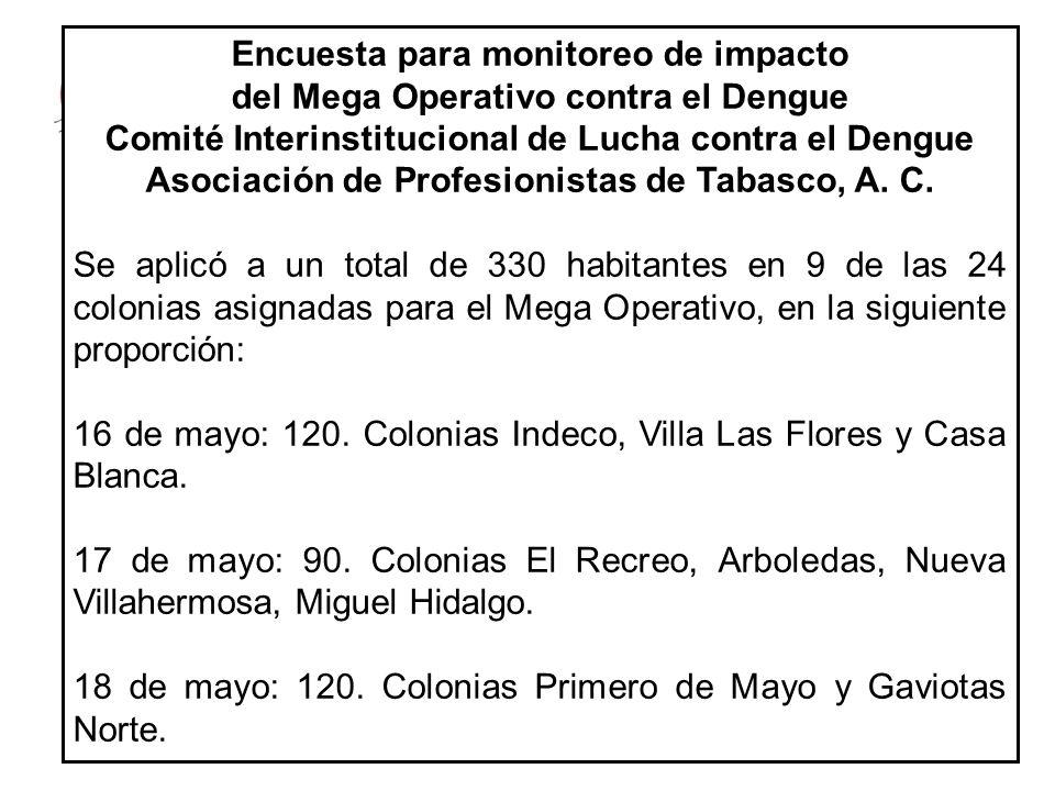 Comité Interinstitucional de Lucha contra del Dengue Conferencia de Prensa, 13 de mayo de 2013 Encuesta para monitoreo de impacto del Mega Operativo c