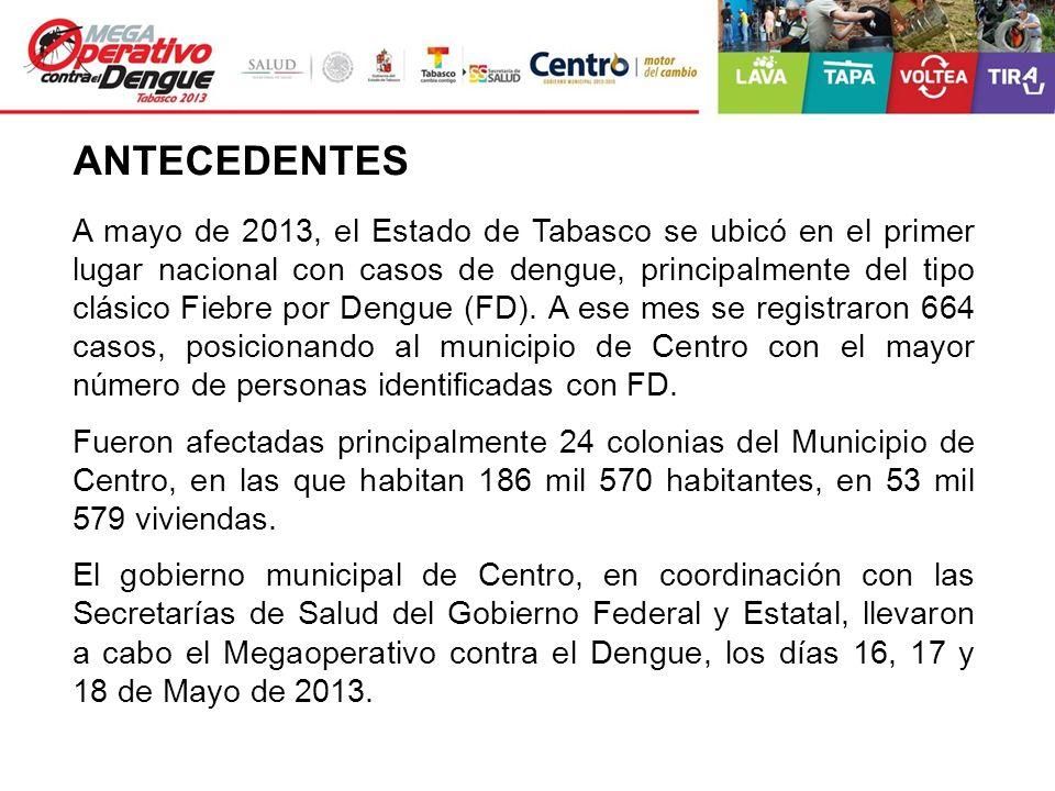 A mayo de 2013, el Estado de Tabasco se ubicó en el primer lugar nacional con casos de dengue, principalmente del tipo clásico Fiebre por Dengue (FD).