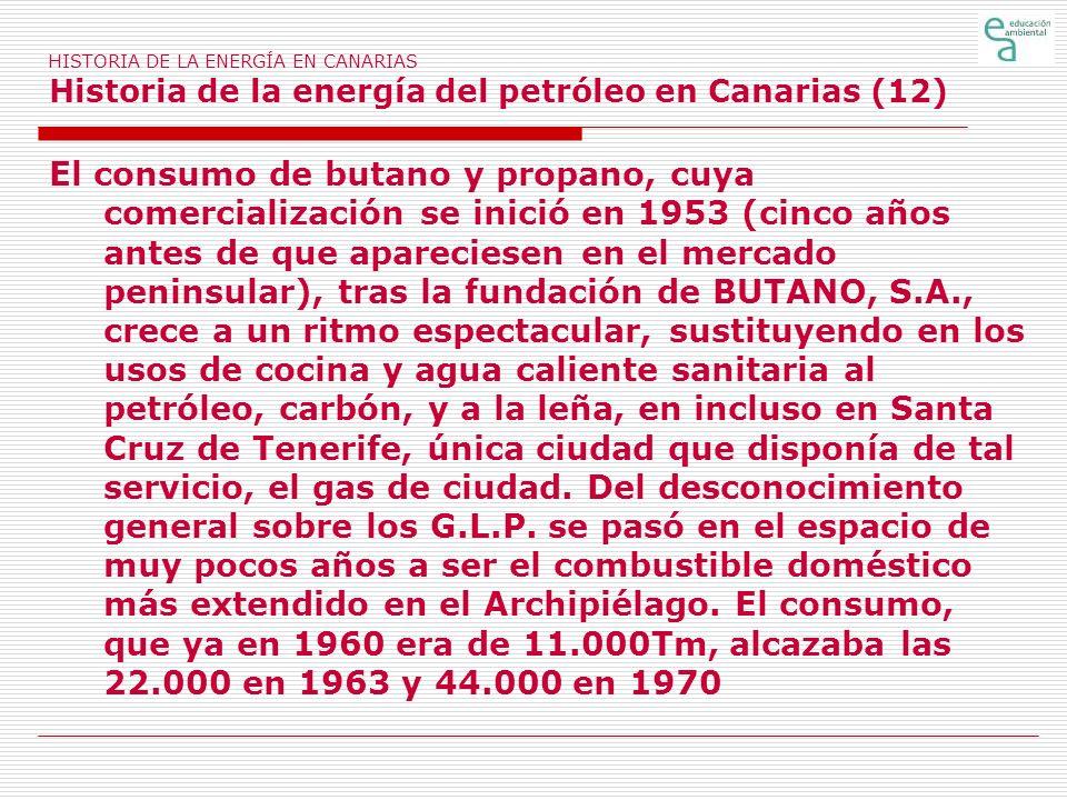 HISTORIA DE LA ENERGÍA EN CANARIAS Historia de la energía del petróleo en Canarias (12) El consumo de butano y propano, cuya comercialización se inici