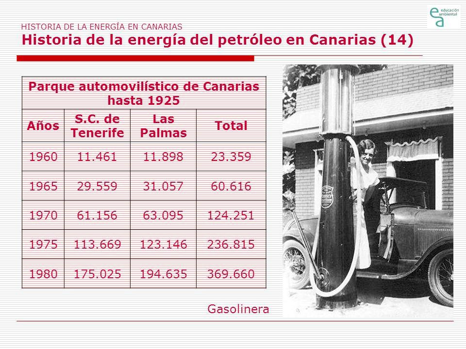 HISTORIA DE LA ENERGÍA EN CANARIAS Historia de la energía del petróleo en Canarias (14) Gasolinera Parque automovilístico de Canarias hasta 1925 Años