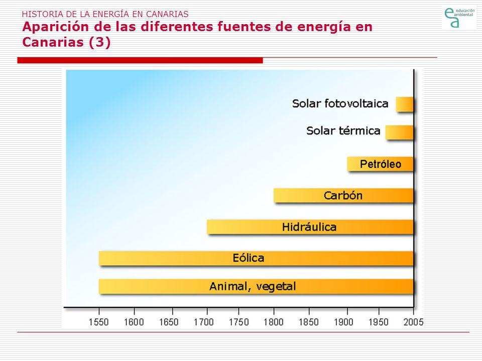 HISTORIA DE LA ENERGÍA EN CANARIAS Evolución histórica de las energías renovables en Canarias (6) En los años 1940-50 se introdujeron en Gran Canarias aeromotores de bombeo de mayor potencia (alrededor de 20-30C.V.), de procedencia alemana, con 8 palas de chapa de acero y perfil aerodinámico y eje de transmisión vertical, al cual, mediante ruedas cónicas, se acoplaba una polea que accionaba la bomba de agua.