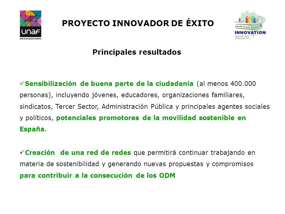 PROYECTO INNOVADOR DE ÉXITO Principales resultados Sensibilización de buena parte de la ciudadanía (al menos 400.000 personas), incluyendo jóvenes, ed