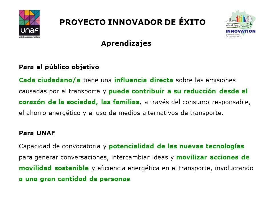 PROYECTO INNOVADOR DE ÉXITO Para el público objetivo Cada ciudadano/a tiene una influencia directa sobre las emisiones causadas por el transporte y pu