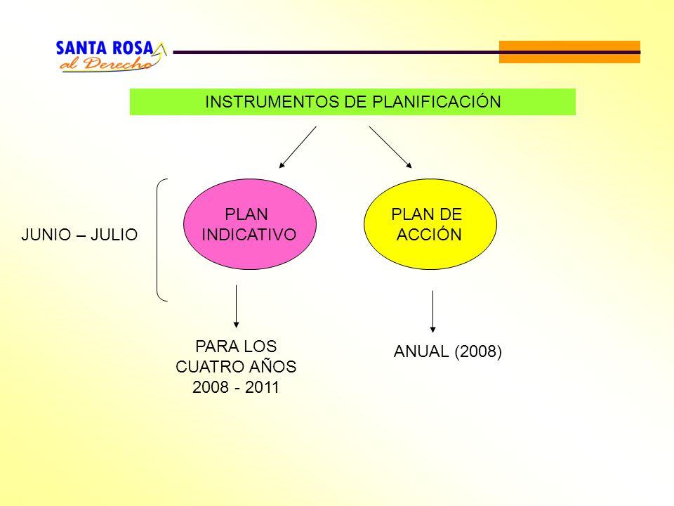 INSTRUMENTOS DE PLANIFICACIÓN PLAN INDICATIVO PLAN DE ACCIÓN PARA LOS CUATRO AÑOS 2008 - 2011 ANUAL (2008) JUNIO – JULIO