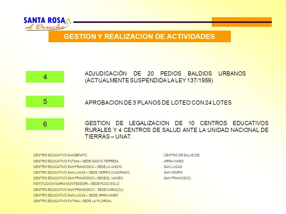GESTION Y REALIZACION DE ACTIVIDADES 4 ADJUDICACIÓN DE 20 PEDIOS BALDIOS URBANOS (ACTUALMENTE SUSPENDIDA LA LEY 137/1959) APROBACION DE 3 PLANOS DE LO