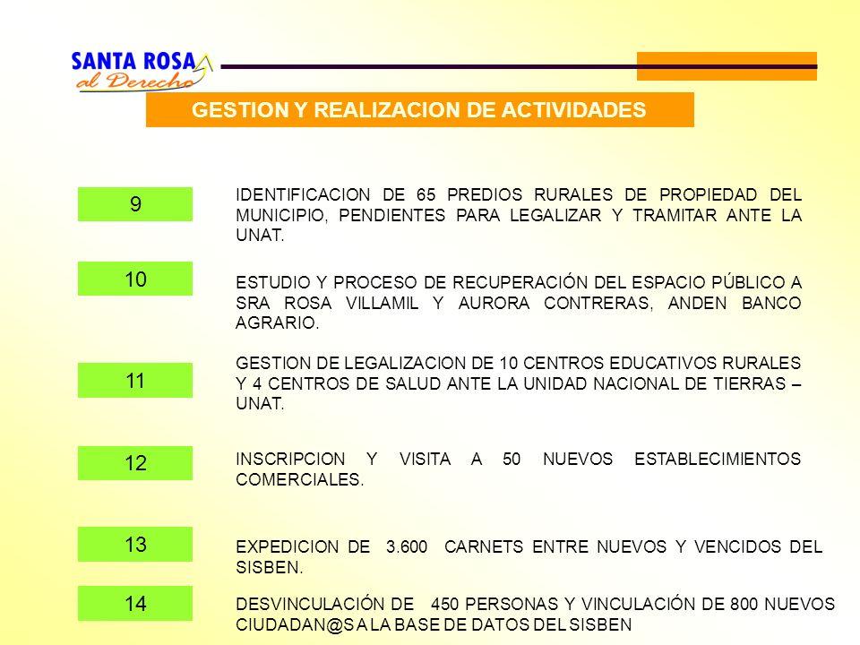 GESTION Y REALIZACION DE ACTIVIDADES 9 IDENTIFICACION DE 65 PREDIOS RURALES DE PROPIEDAD DEL MUNICIPIO, PENDIENTES PARA LEGALIZAR Y TRAMITAR ANTE LA U
