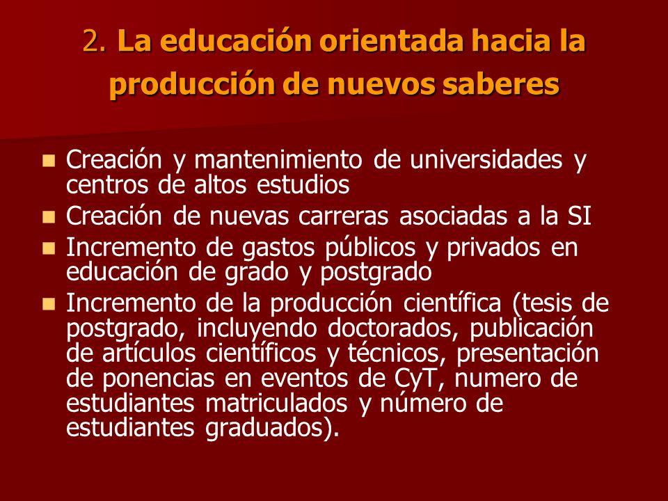 2. La educación orientada hacia la producción de nuevos saberes Creación y mantenimiento de universidades y centros de altos estudios Creación de nuev