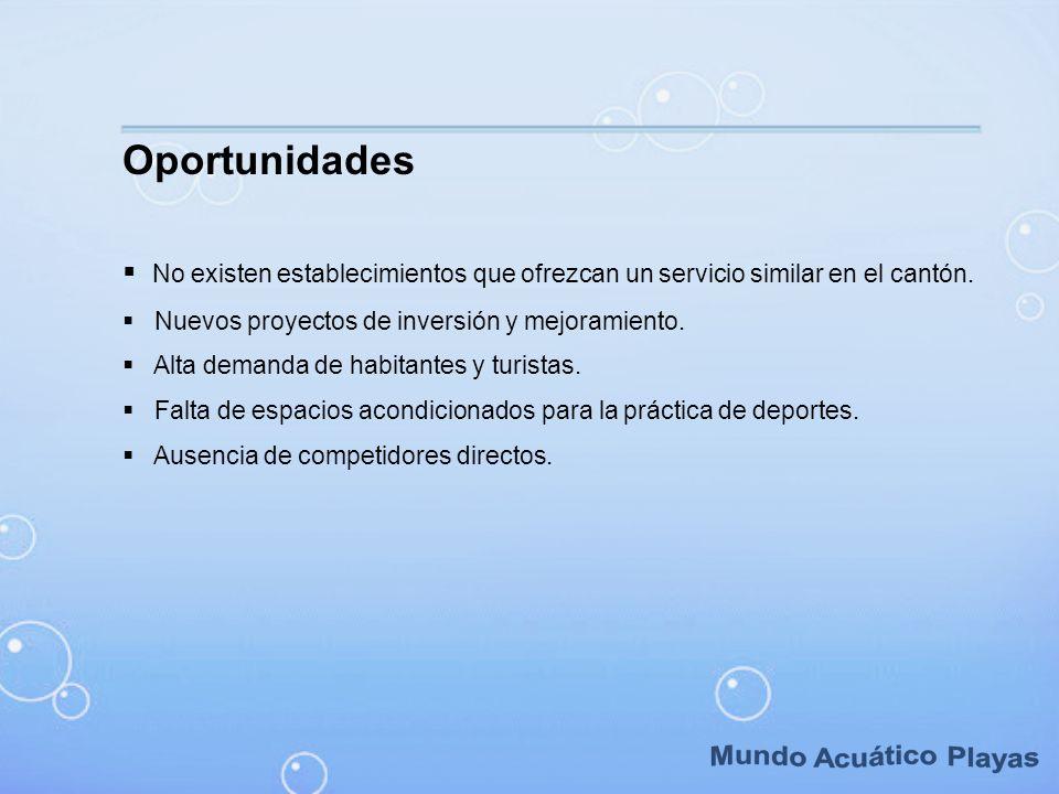 Oportunidades No existen establecimientos que ofrezcan un servicio similar en el cantón. Nuevos proyectos de inversión y mejoramiento. Alta demanda de