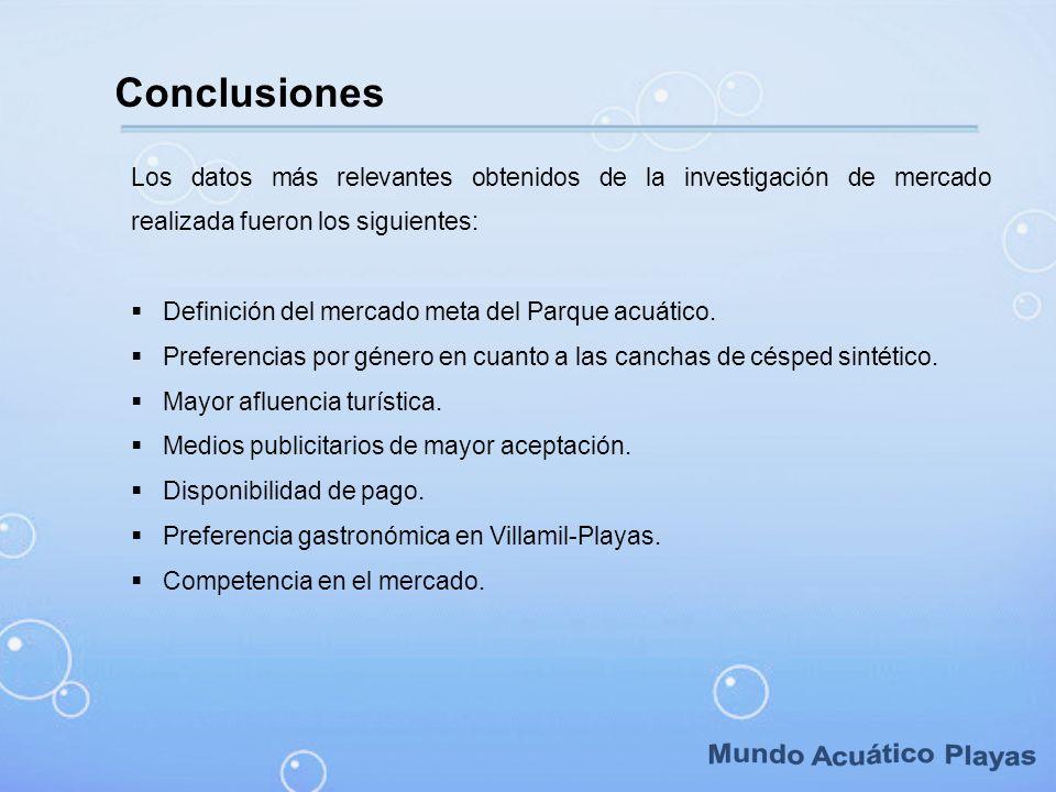 Conclusiones Los datos más relevantes obtenidos de la investigación de mercado realizada fueron los siguientes: Definición del mercado meta del Parque
