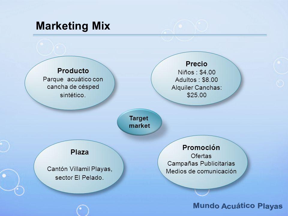 Target market Marketing Mix Producto Parque acuático con cancha de césped sintético. Precio Niños : $4.00 Adultos : $8.00 Alquiler Canchas: $25.00 Pla