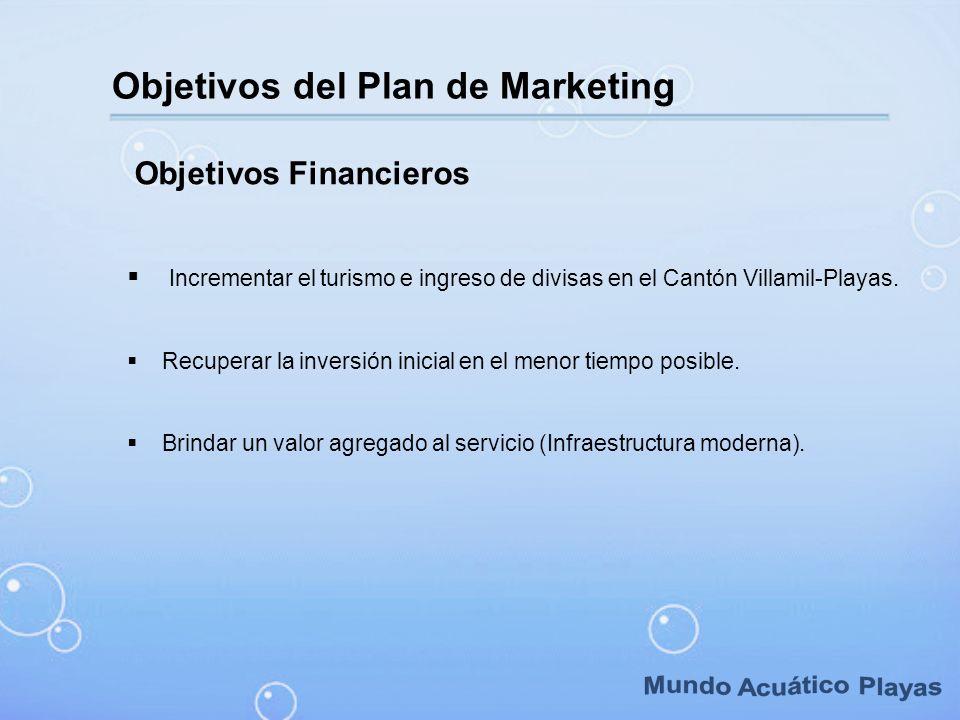 Objetivos del Plan de Marketing Incrementar el turismo e ingreso de divisas en el Cantón Villamil-Playas. Recuperar la inversión inicial en el menor t