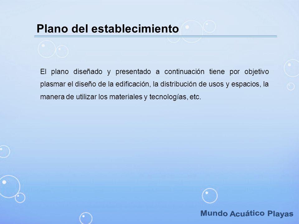 Plano del establecimiento El plano diseñado y presentado a continuación tiene por objetivo plasmar el diseño de la edificación, la distribución de uso