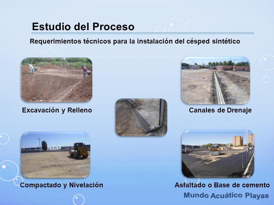 Estudio del Proceso Requerimientos técnicos para la instalación del césped sintético Excavación y RellenoCanales de Drenaje Compactado y NivelaciónAsf