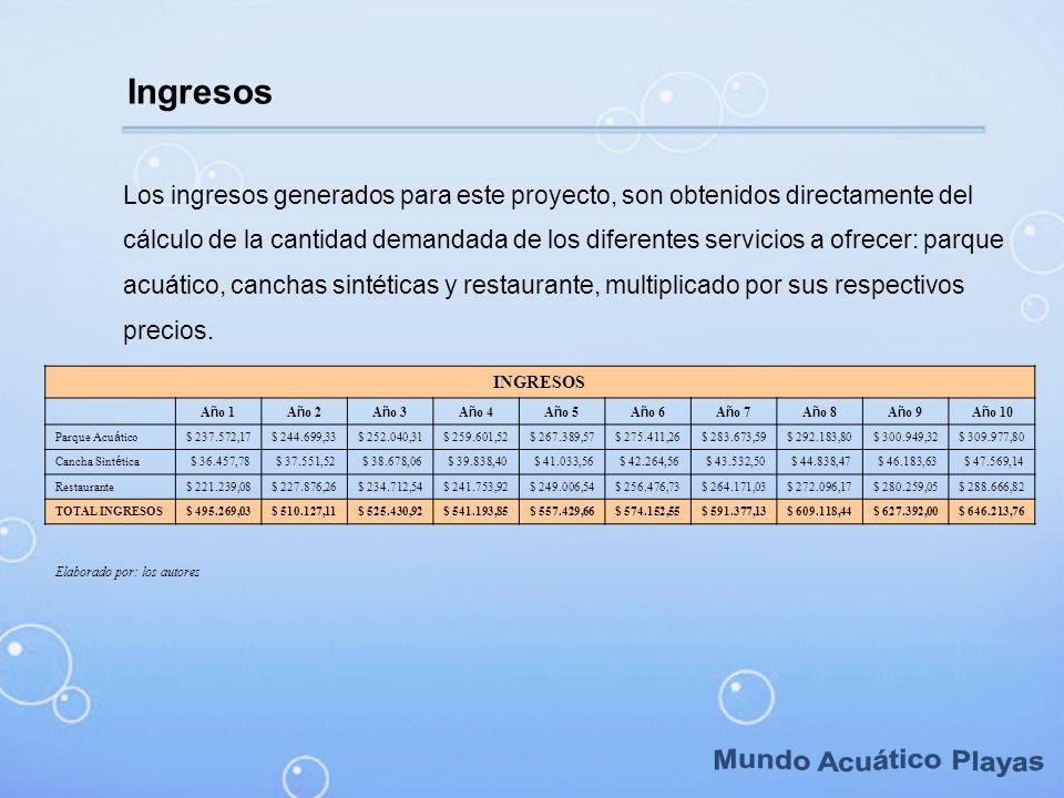 Ingresos Los ingresos generados para este proyecto, son obtenidos directamente del cálculo de la cantidad demandada de los diferentes servicios a ofre