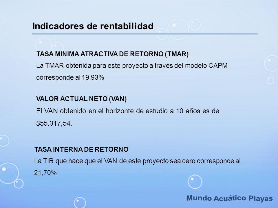 Indicadores de rentabilidad TASA MINIMA ATRACTIVA DE RETORNO (TMAR) La TMAR obtenida para este proyecto a través del modelo CAPM corresponde al 19,93%