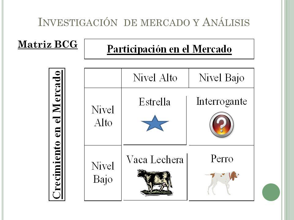 Matriz BCG I NVESTIGACIÓN DE MERCADO Y A NÁLISIS