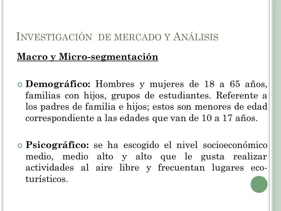 Macro y Micro-segmentación Demográfico: Hombres y mujeres de 18 a 65 años, familias con hijos, grupos de estudiantes. Referente a los padres de famili
