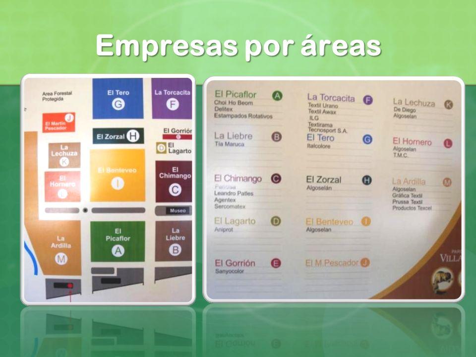 Empresas por áreas