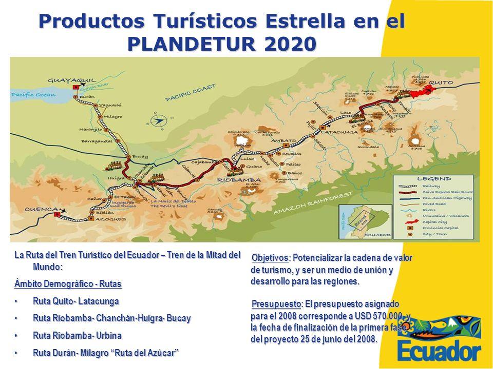 Productos Turísticos Estrella en el PLANDETUR 2020 La Ruta del Tren Turístico del Ecuador – Tren de la Mitad del Mundo: Ámbito Demográfico - Rutas Ruta Quito- Latacunga Ruta Quito- Latacunga Ruta Riobamba- Chanchán-Huigra- Bucay Ruta Riobamba- Chanchán-Huigra- Bucay Ruta Riobamba- Urbina Ruta Riobamba- Urbina Ruta Durán- Milagro Ruta del Azúcar Ruta Durán- Milagro Ruta del Azúcar Objetivos: Potencializar la cadena de valor de turismo, y ser un medio de unión y desarrollo para las regiones.