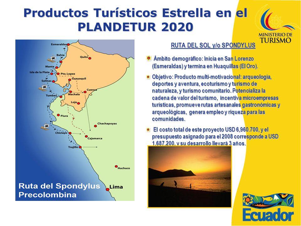 Productos Turísticos Estrella en el PLANDETUR 2020 RUTA DEL SOL y/o SPONDYLUS Ámbito demográfico: Inicia en San Lorenzo (Esmeraldas) y termina en Huaquillas (El Oro).