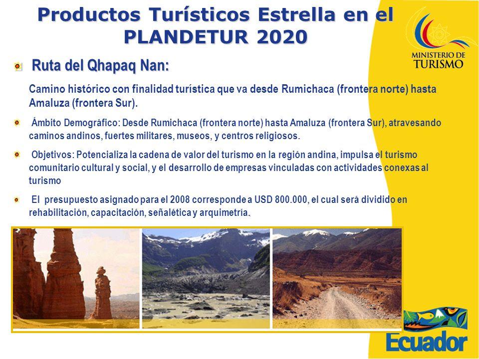 Productos Turísticos Estrella en el PLANDETUR 2020 Ruta del Qhapaq Nan: Ruta del Qhapaq Nan: Camino histórico con finalidad turística que va desde Rumichaca (frontera norte) hasta Amaluza (frontera Sur).
