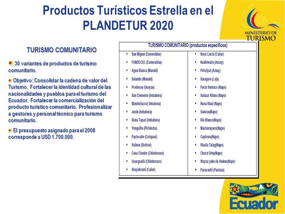 Productos Turísticos Estrella en el PLANDETUR 2020 TURISMO COMUNITARIO 30 variantes de productos de turismo comunitario.