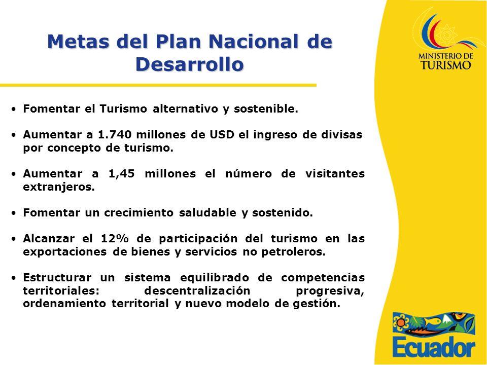Metas del Plan Nacional de Desarrollo Fomentar el Turismo alternativo y sostenible.