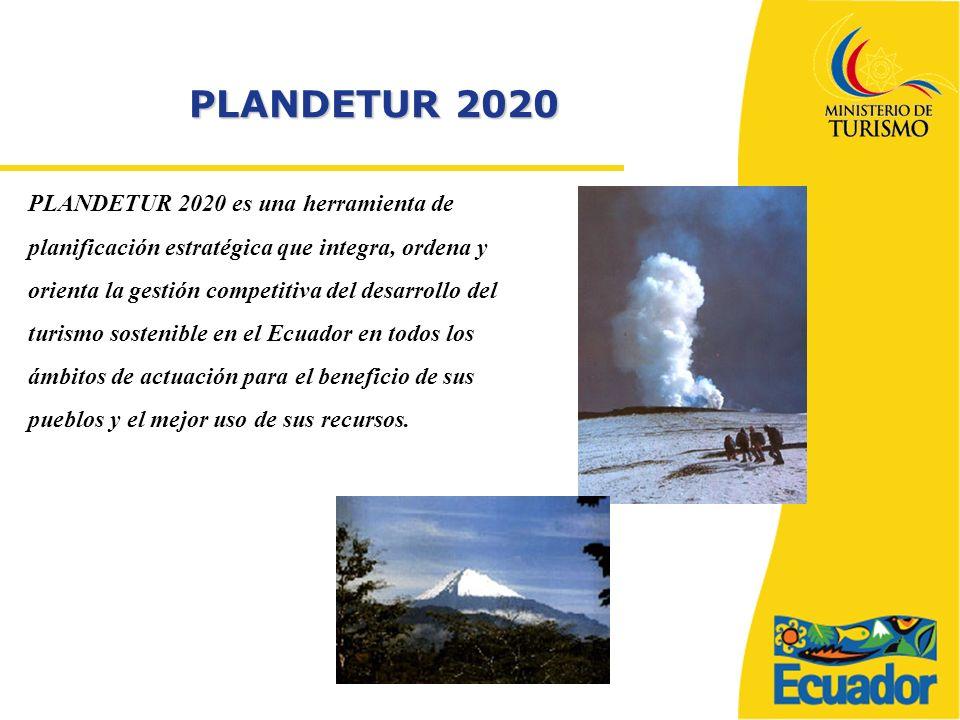 PLANDETUR 2020 PLANDETUR 2020 es una herramienta de planificación estratégica que integra, ordena y orienta la gestión competitiva del desarrollo del turismo sostenible en el Ecuador en todos los ámbitos de actuación para el beneficio de sus pueblos y el mejor uso de sus recursos.