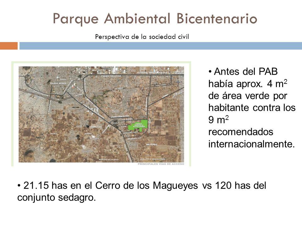 21.15 has en el Cerro de los Magueyes vs 120 has del conjunto sedagro. Parque Ambiental Bicentenario Perspectiva de la sociedad civil Antes del PAB ha