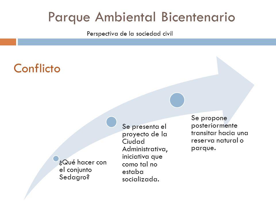Parque Ambiental Bicentenario Perspectiva de la sociedad civil ¿Tiene trascendencia un parque.