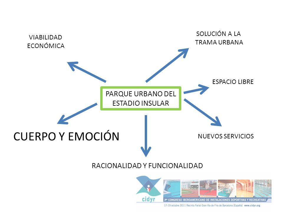 SOLUCIÓN A LA TRAMA URBANA NUEVOS SERVICIOS ESPACIO LIBRE RACIONALIDAD Y FUNCIONALIDAD CUERPO Y EMOCIÓN VIABILIDAD ECONÓMICA PARQUE URBANO DEL ESTADIO INSULAR