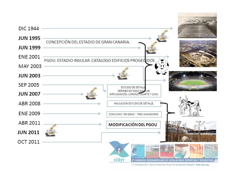 Muchas gracias pedroojeda@setsoluciones.com El futuro sólo es posible inventarlo desde la imaginación.