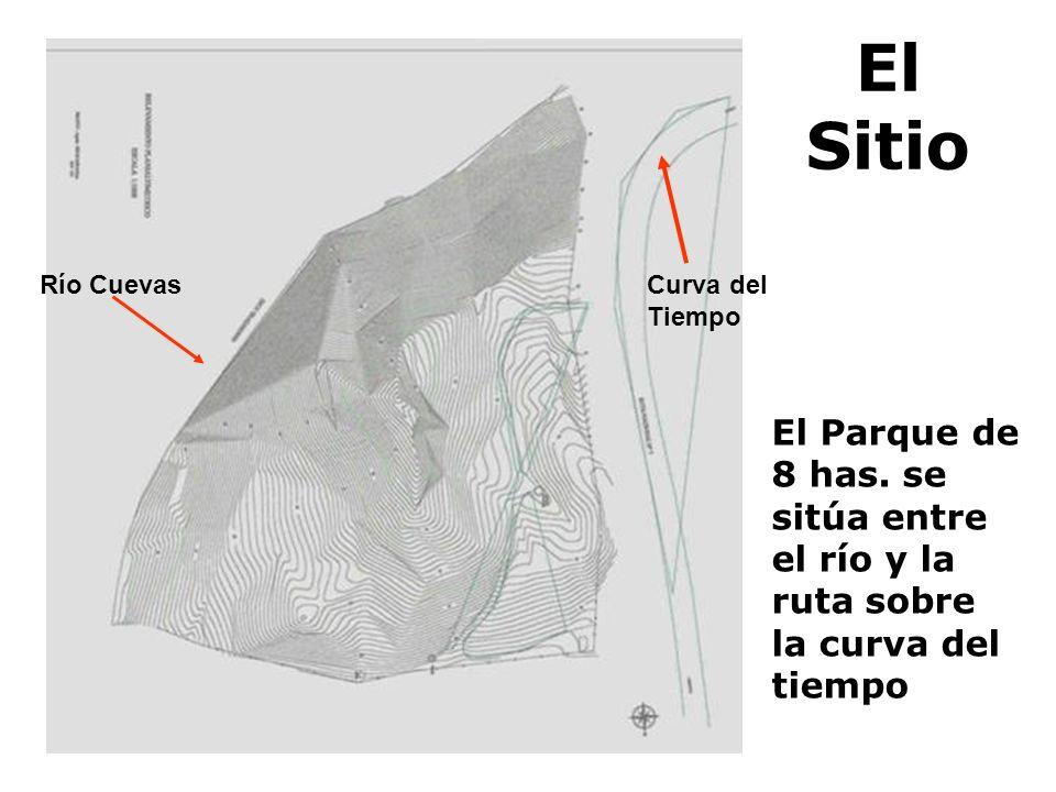 El Sitio El Parque de 8 has. se sitúa entre el río y la ruta sobre la curva del tiempo Río CuevasCurva del Tiempo