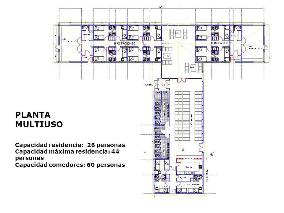 PLANTA MULTIUSO Capacidad residencia: 26 personas Capacidad máxima residencia: 44 personas Capacidad comedores: 60 personas