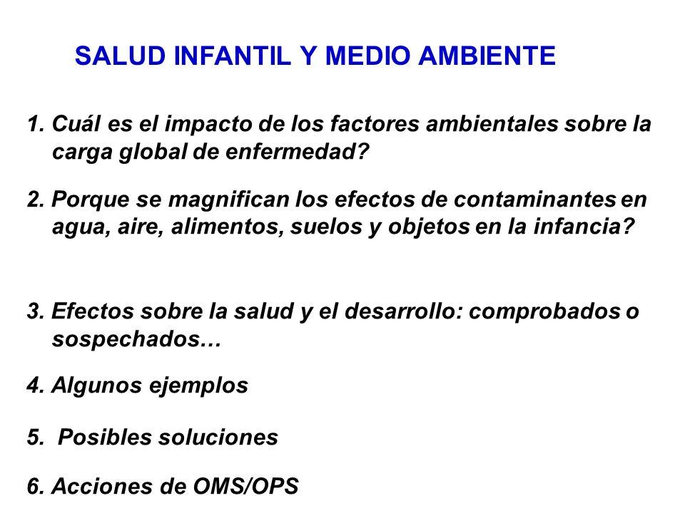 1.Cuál es el impacto de los factores ambientales sobre la carga global de enfermedad.