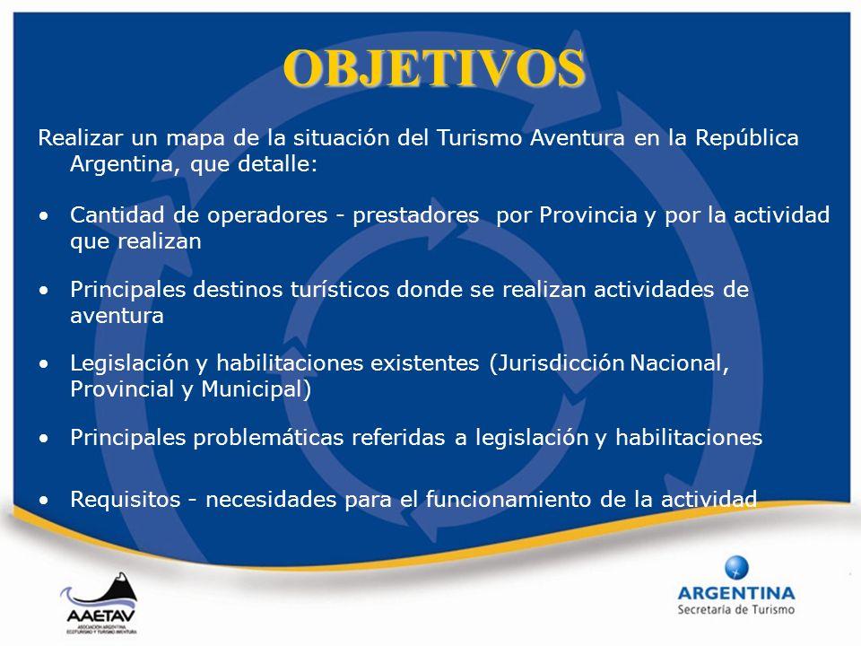 OBJETIVOS Realizar un mapa de la situación del Turismo Aventura en la República Argentina, que detalle: Cantidad de operadores - prestadores por Provi