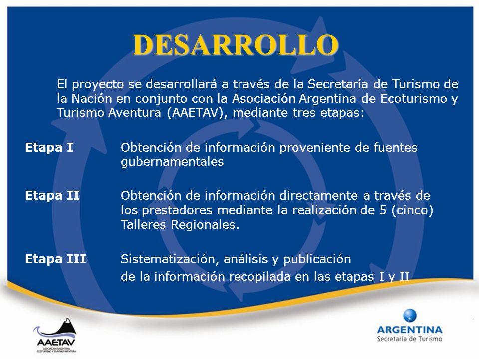 DESARROLLO El proyecto se desarrollará a través de la Secretaría de Turismo de la Nación en conjunto con la Asociación Argentina de Ecoturismo y Turis